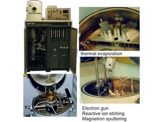 Nanomaterials processing & Plasma Polymerization